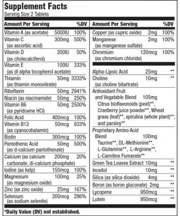BioTech USA Multivitamin for Men (60 таблеток)